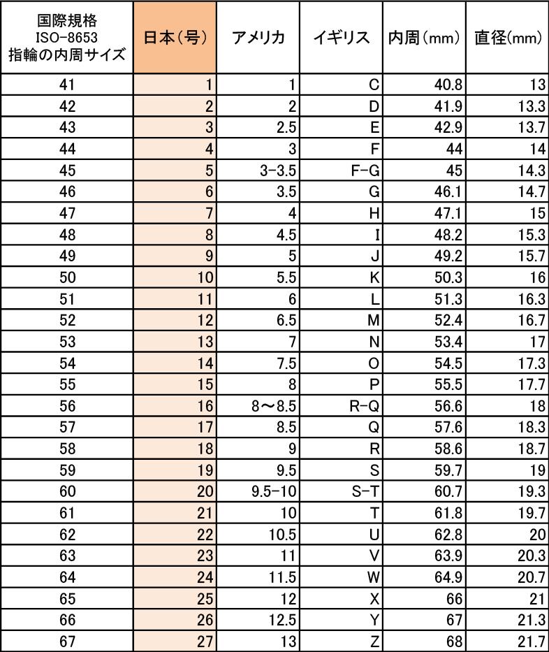 国別サイズ表