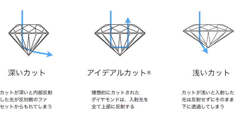 アイデアルのイメージ4