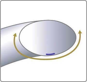 パイロットブライダルの内甲丸の説明2
